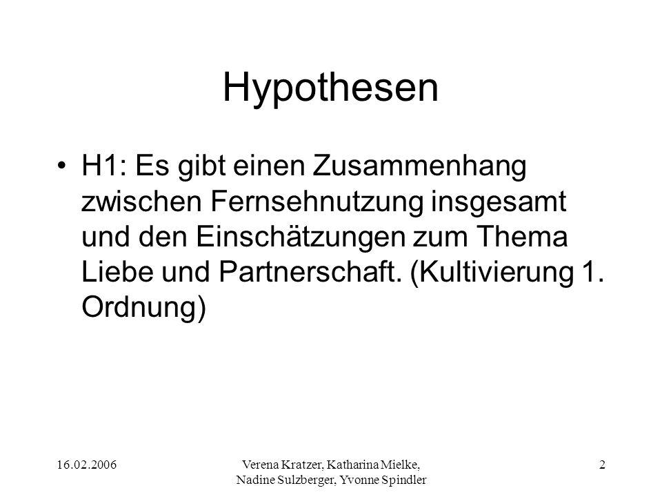 16.02.2006Verena Kratzer, Katharina Mielke, Nadine Sulzberger, Yvonne Spindler 2 Hypothesen H1: Es gibt einen Zusammenhang zwischen Fernsehnutzung ins