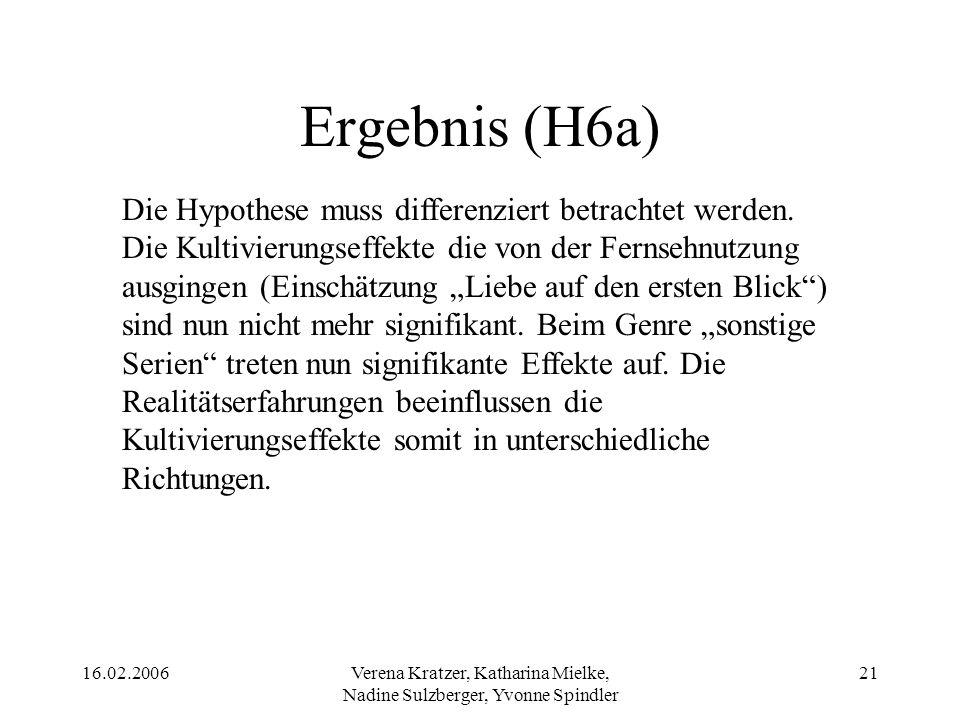 16.02.2006Verena Kratzer, Katharina Mielke, Nadine Sulzberger, Yvonne Spindler 21 Ergebnis (H6a) Die Hypothese muss differenziert betrachtet werden. D