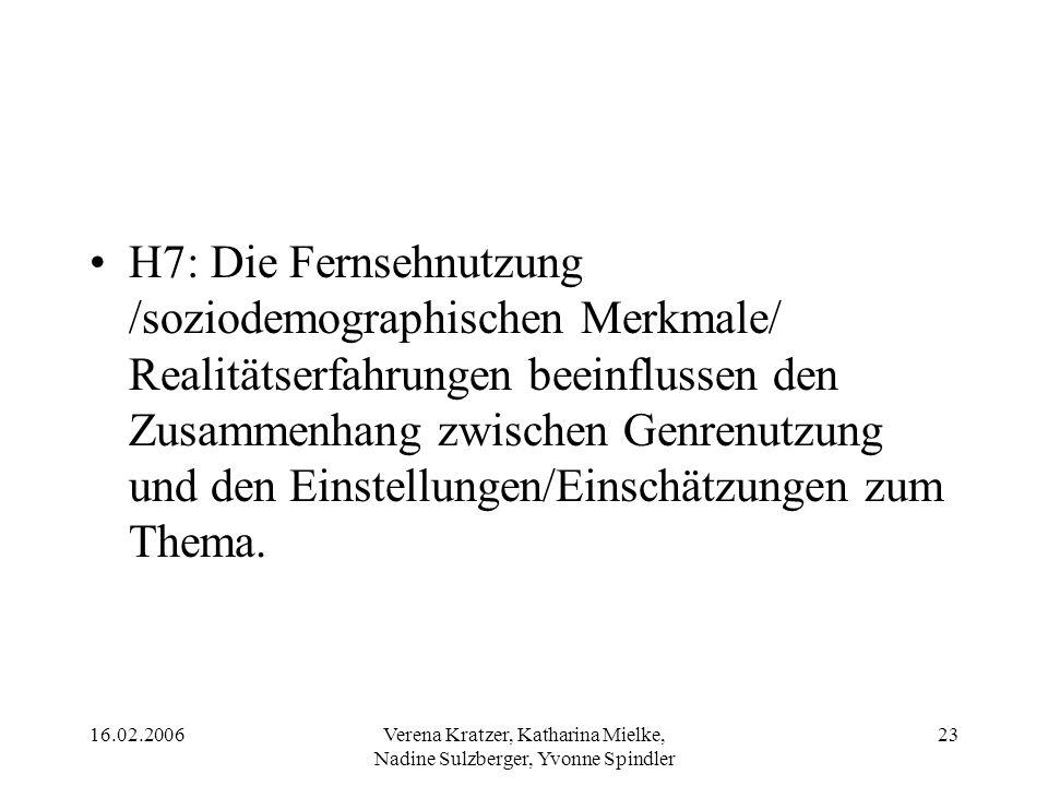 16.02.2006Verena Kratzer, Katharina Mielke, Nadine Sulzberger, Yvonne Spindler 23 H7: Die Fernsehnutzung /soziodemographischen Merkmale/ Realitätserfa