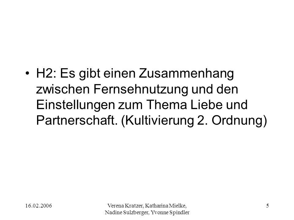 16.02.2006Verena Kratzer, Katharina Mielke, Nadine Sulzberger, Yvonne Spindler 6 Korrelationskoeffizient r Glaube an die Liebe auf den ersten Blick (N=468) -0,126** Glaube an die wahre große Liebe (N=468) -0,028 Forderung einer Liebeserklärung (N=466) -0,047 Partner soll auf Bedürfnisse eingehen (N=466) -0,044 Zusammenhang zwischen der TV-Nutzungsdauer und den Einstellungen zum Thema Partnerschaft und Liebe ** hochsignifikant auf einem Niveau von 0,01