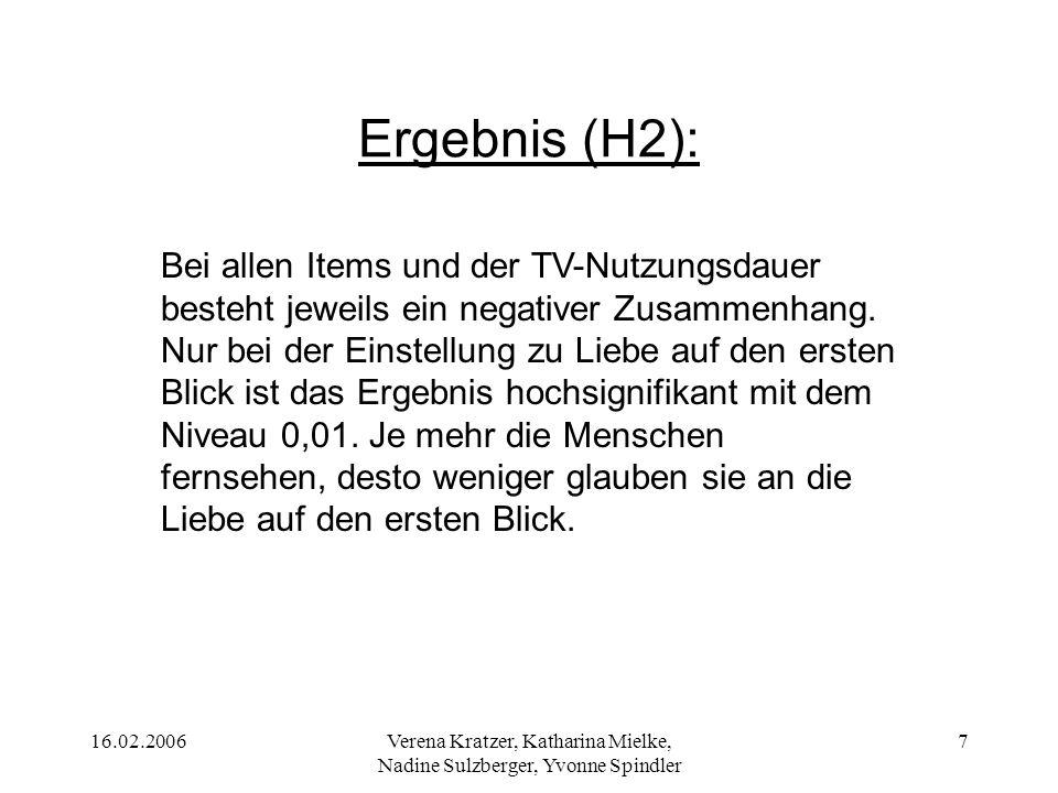 16.02.2006Verena Kratzer, Katharina Mielke, Nadine Sulzberger, Yvonne Spindler 7 Ergebnis (H2): Bei allen Items und der TV-Nutzungsdauer besteht jewei
