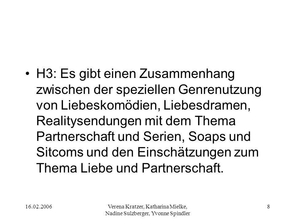 16.02.2006Verena Kratzer, Katharina Mielke, Nadine Sulzberger, Yvonne Spindler 8 H3: Es gibt einen Zusammenhang zwischen der speziellen Genrenutzung v