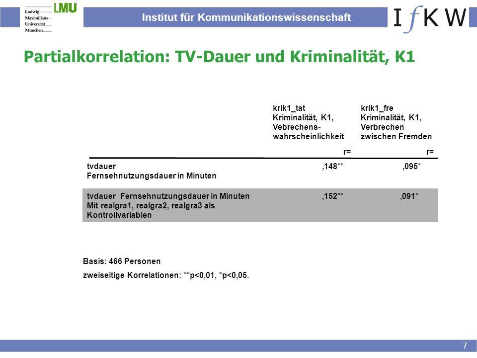 Institut für Kommunikationswissenschaft 7 Partialkorrelation: TV-Dauer und Kriminalität, K1 krik1_tat Kriminalität, K1, Vebrechens- wahrscheinlichkeit