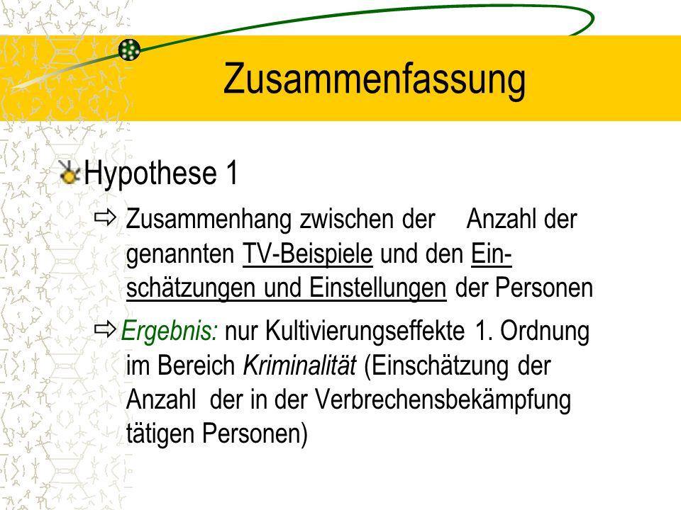Zusammenfassung Hypothese 1 Zusammenhang zwischen der Anzahl der genannten TV-Beispiele und den Ein- schätzungen und Einstellungen der Personen Ergebn