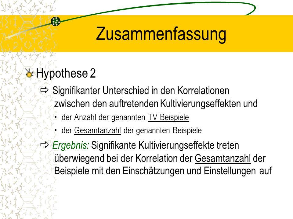 Zusammenfassung Hypothese 2 Signifikanter Unterschied in den Korrelationen zwischen den auftretenden Kultivierungseffekten und der Anzahl der genannte
