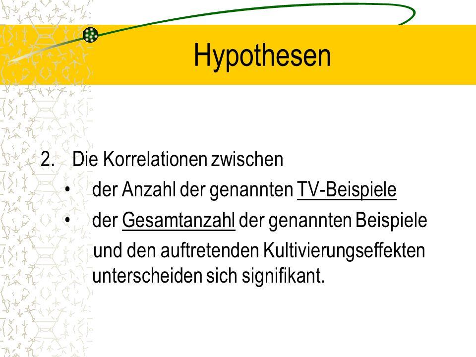 Hypothesen 2.Die Korrelationen zwischen der Anzahl der genannten TV-Beispiele der Gesamtanzahl der genannten Beispiele und den auftretenden Kultivieru