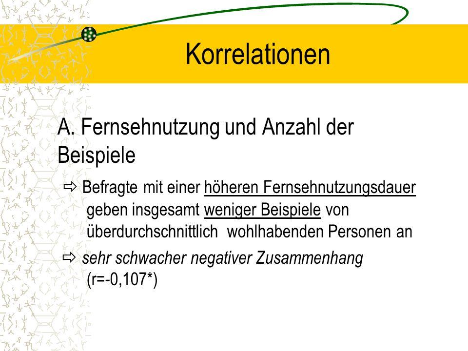 Korrelationen B.Anzahl der Beispiele und Kultivierungseffekte Liebe Kultivierung 1.