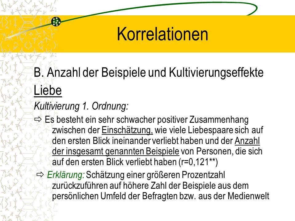 Korrelationen B.Anzahl der Beispiele und Kultivierungseffekte Liebe Kultivierung 2.