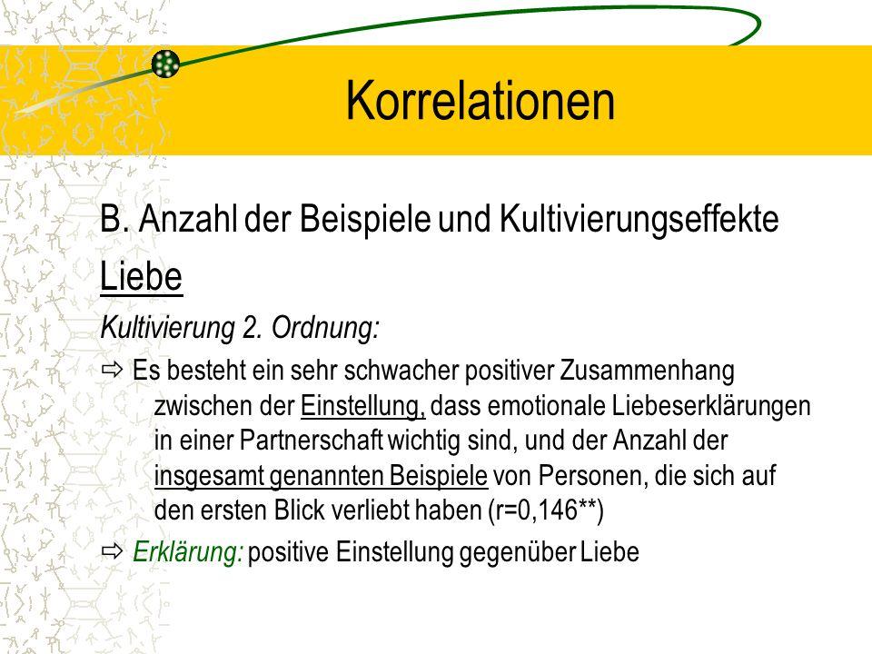 Korrelationen B. Anzahl der Beispiele und Kultivierungseffekte Liebe Kultivierung 2. Ordnung: Es besteht ein sehr schwacher positiver Zusammenhang zwi