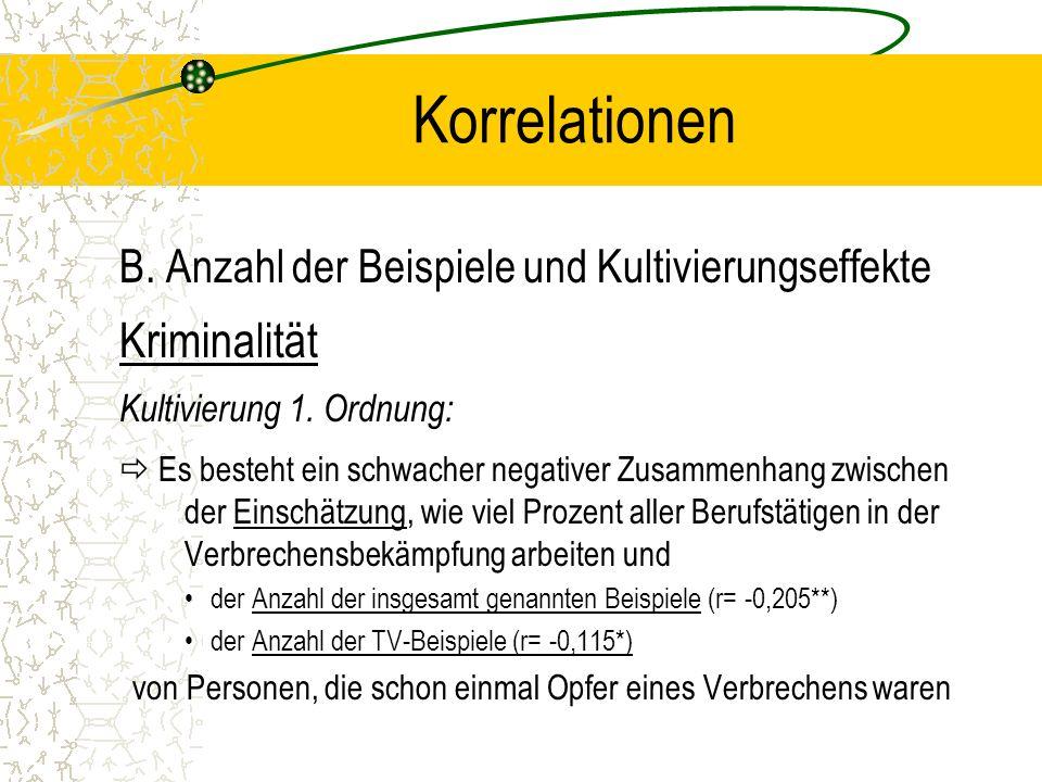 Korrelationen B. Anzahl der Beispiele und Kultivierungseffekte Kriminalität Kultivierung 1. Ordnung: Es besteht ein schwacher negativer Zusammenhang z