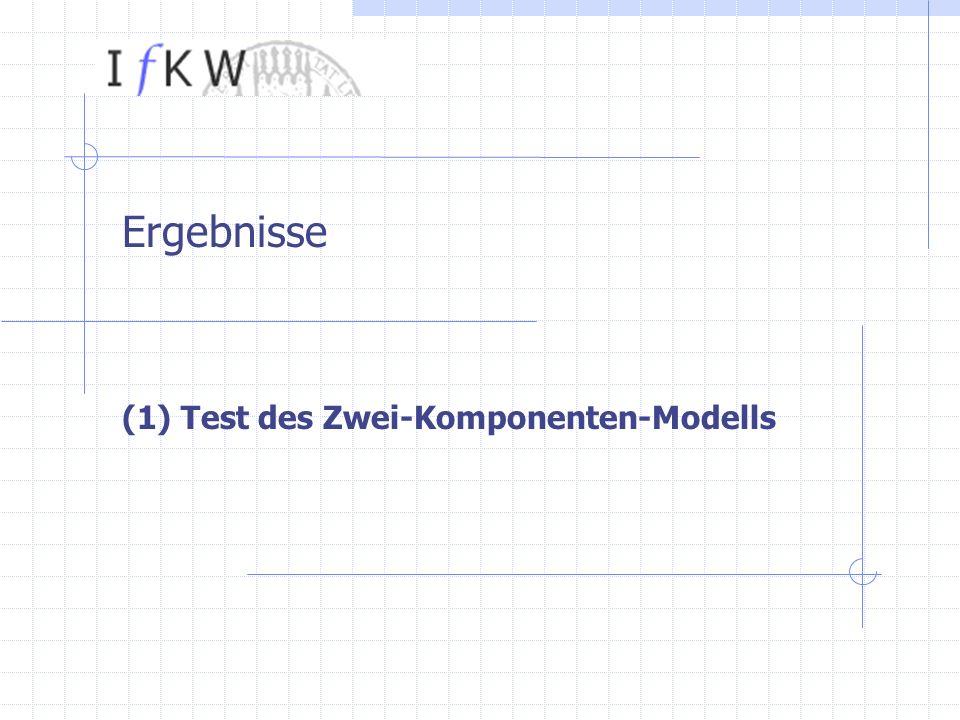 Ergebnisse (1) Test des Zwei-Komponenten-Modells
