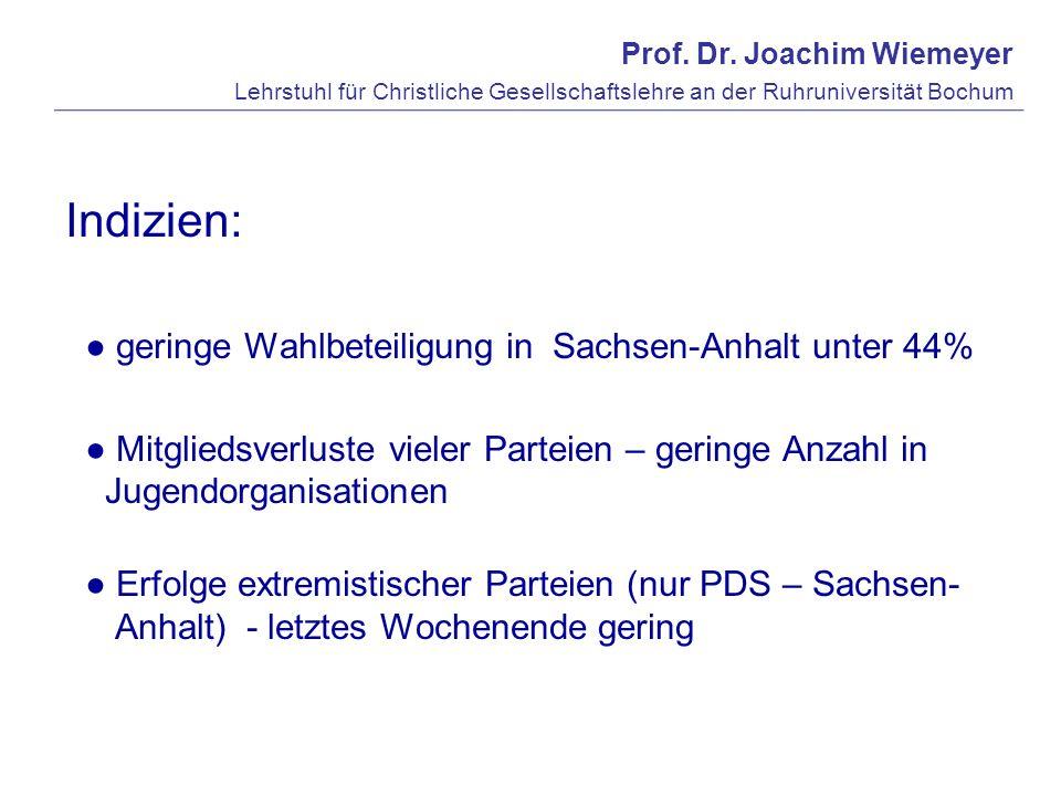 Prof. Dr. Joachim Wiemeyer Lehrstuhl für Christliche Gesellschaftslehre an der Ruhruniversität Bochum Indizien: geringe Wahlbeteiligung in Sachsen-Anh