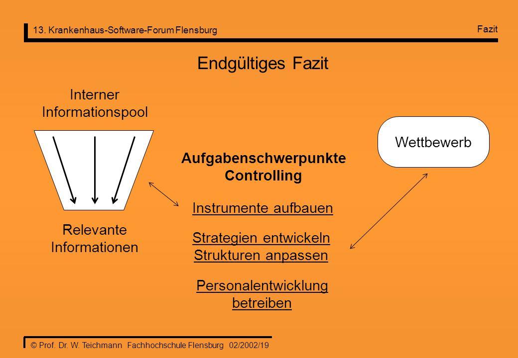 13. Krankenhaus-Software-Forum Flensburg © Prof. Dr. W. Teichmann Fachhochschule Flensburg 02/2002/19 Fazit Endgültiges Fazit Interner Informationspoo