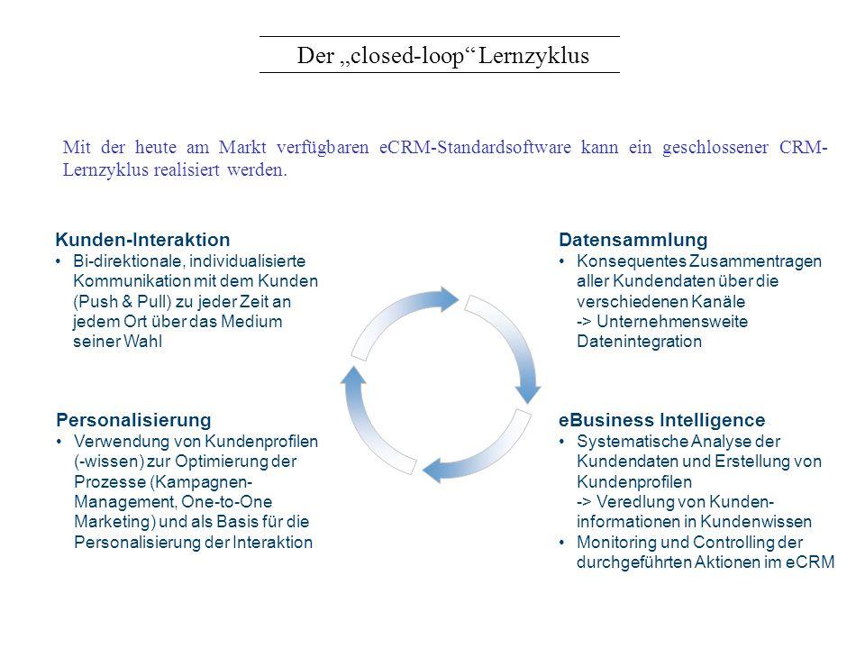 Datensammlung Konsequentes Zusammentragen aller Kundendaten über die verschiedenen Kanäle -> Unternehmensweite Datenintegration eBusiness Intelligence