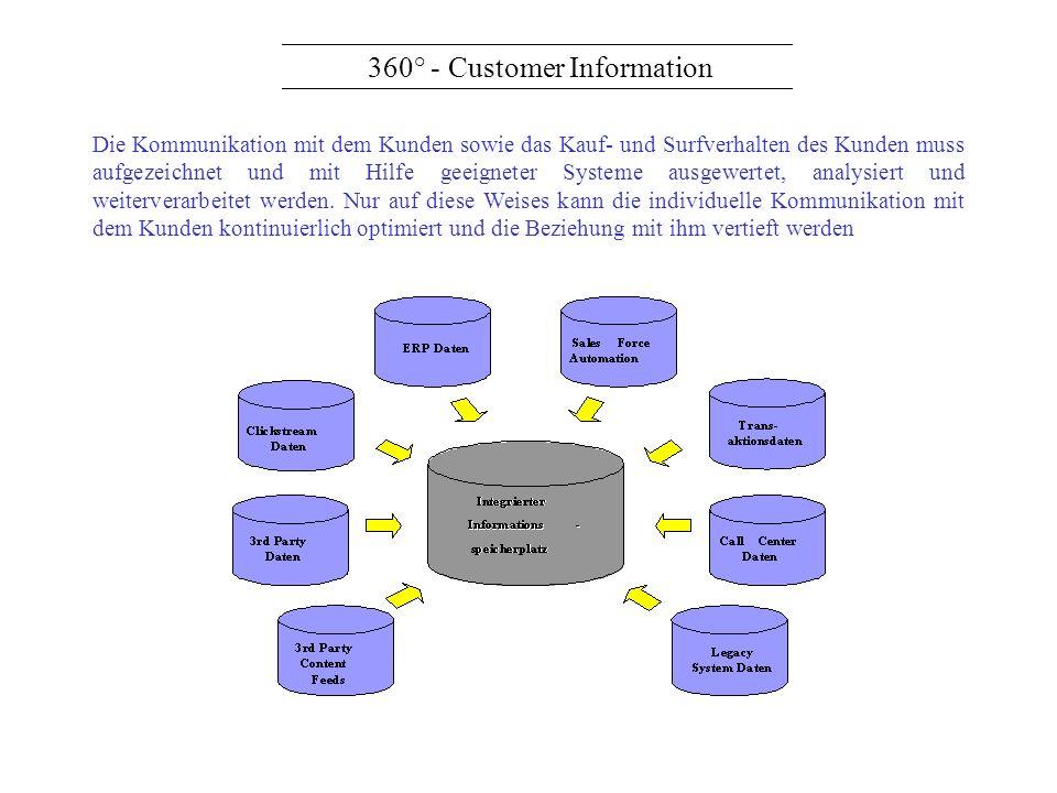 360° - Customer Information Die Kommunikation mit dem Kunden sowie das Kauf- und Surfverhalten des Kunden muss aufgezeichnet und mit Hilfe geeigneter