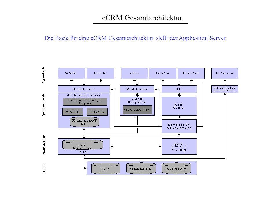 eCRM Gesamtarchitektur Die Basis für eine eCRM Gesamtarchitektur stellt der Application Server