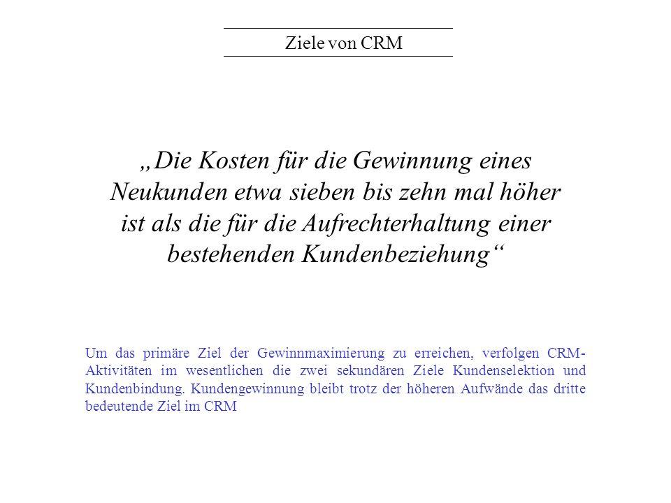 Ziele von CRM Um das primäre Ziel der Gewinnmaximierung zu erreichen, verfolgen CRM- Aktivitäten im wesentlichen die zwei sekundären Ziele Kundenselek