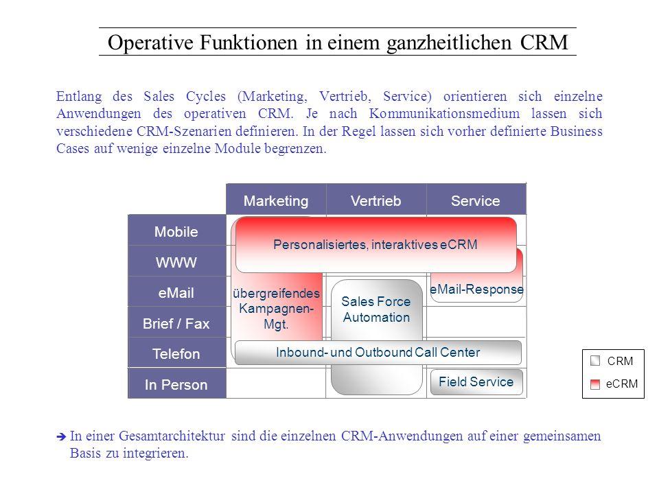 Mobile Entlang des Sales Cycles (Marketing, Vertrieb, Service) orientieren sich einzelne Anwendungen des operativen CRM. Je nach Kommunikationsmedium