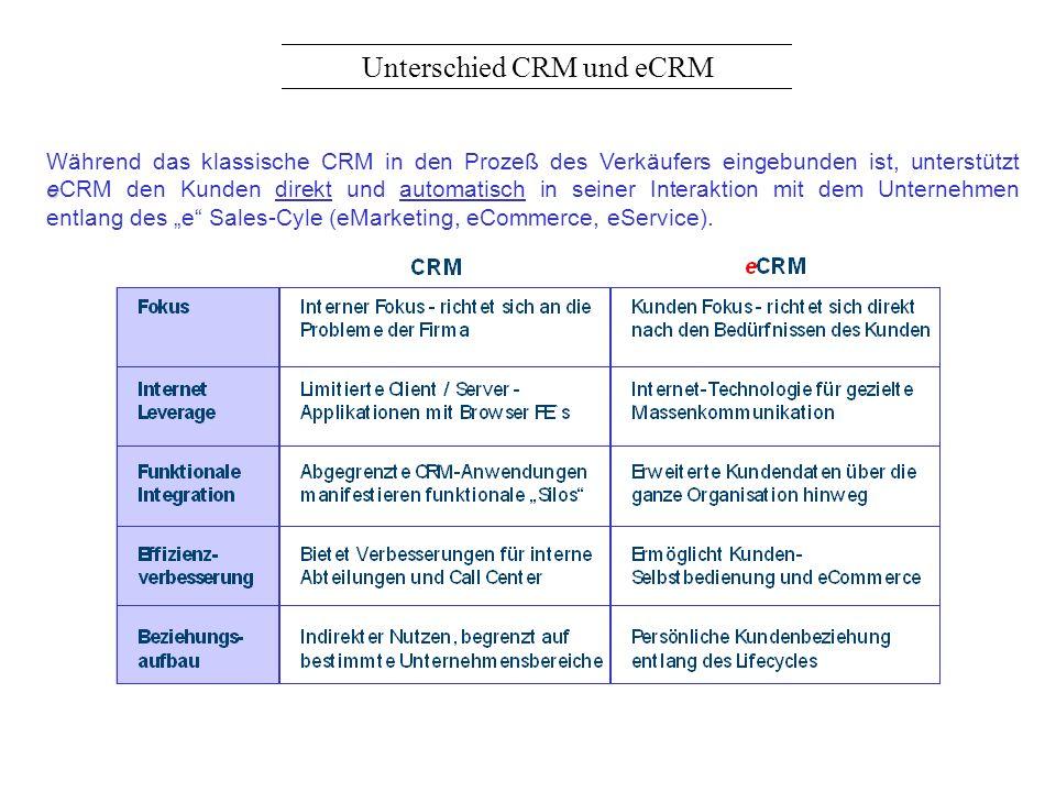 Unterschied CRM und eCRM e Während das klassische CRM in den Prozeß des Verkäufers eingebunden ist, unterstützt eCRM den Kunden direkt und automatisch