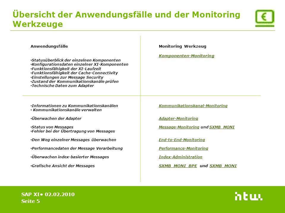 Übersicht der Anwendungsfälle und der Monitoring Werkzeuge Seite 5 SAP XI 02.02.2010 Informationen zu Kommunikationskanälen Kommunikationskanal-MonitoringKommunikationskanal-Monitoring Kommunikationskanäle verwalten Überwachen der AdapterAdapter-MonitoringAdapter-Monitoring Status von MessagesMessage-Monitoring und SXMB_MONIMessage-MonitoringSXMB_MONI Fehler bei der Übertragung von Messages Den Weg einzelner Messages überwachenEnd-to-End-MonitoringEnd-to-End-Monitoring Performancedaten der Message VerarbeitungPerformance-MonitoringPerformance-Monitoring Überwachen index-basierter MessagesIndex-AdministrationIndex-Administration Grafische Ansicht der Messages SXMB_MONI_BPE und SXMB_MONI SXMB_MONI_BPESXMB_MONI Anwendungsfälle Monitoring Werkzeug Komponenten-Monitoring Statusüberblick der einzelnen Komponenten Konfigurationsdaten einzelner XI-Komponenten Funktionsfähigkeit der XI-Laufzeit Funktionsfähigkeit der Cache-Connectivity Einstellungen zur Message Security Zustand der Kommunikationskanäle prüfen Technische Daten zum Adapter