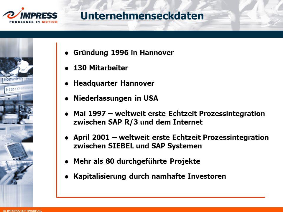 © IMPRESS SOFTWARE AG Unternehmenseckdaten Gründung 1996 in Hannover 130 Mitarbeiter Headquarter Hannover Niederlassungen in USA Mai 1997 – weltweit e