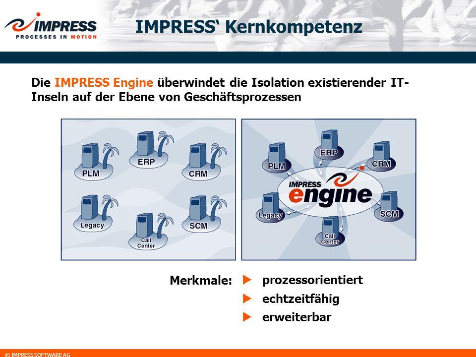 © IMPRESS SOFTWARE AG IMPRESS Kernkompetenz Die IMPRESS Engine überwindet die Isolation existierender IT- Inseln auf der Ebene von Geschäftsprozessen