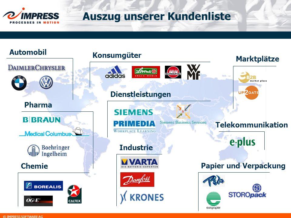 © IMPRESS SOFTWARE AG Auszug unserer Kundenliste Automobil Pharma Chemie Konsumgüter Papier und Verpackung Marktplätze Industrie Telekommunikation Die