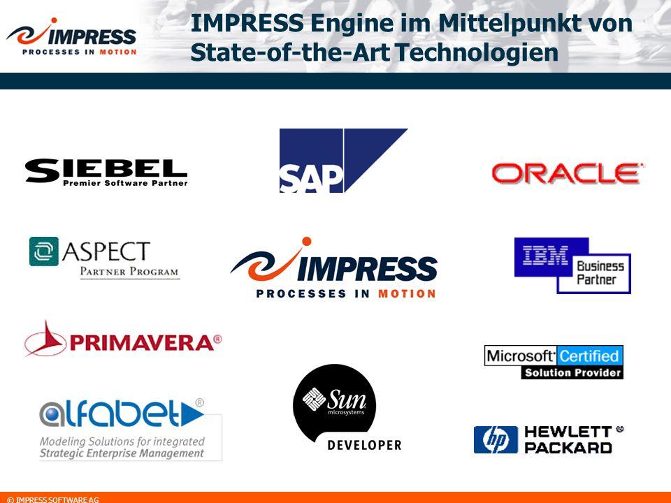 © IMPRESS SOFTWARE AG IMPRESS Engine im Mittelpunkt von State-of-the-Art Technologien