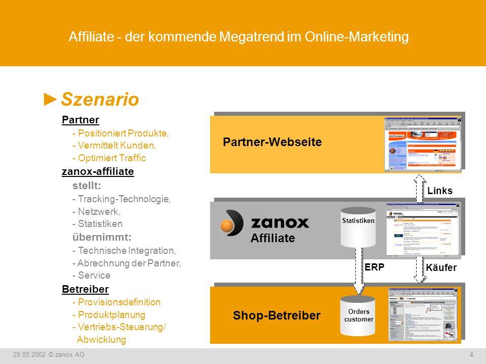 29.05.2002 © zanox AG5 Affiliate - der kommende Megatrend im Online-Marketing Beispiel: msn / beautynet Partner msn platziert Produkte von beautynet