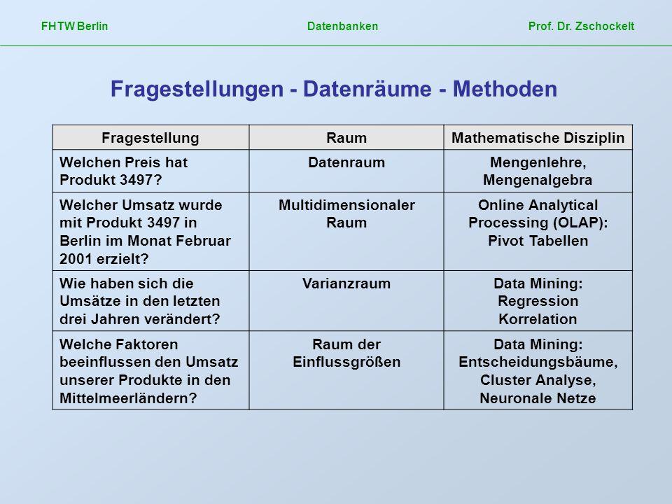 FHTW Berlin Datenbanken Prof. Dr. Zschockelt Fragestellungen - Datenräume - Methoden FragestellungRaumMathematische Disziplin Welchen Preis hat Produk