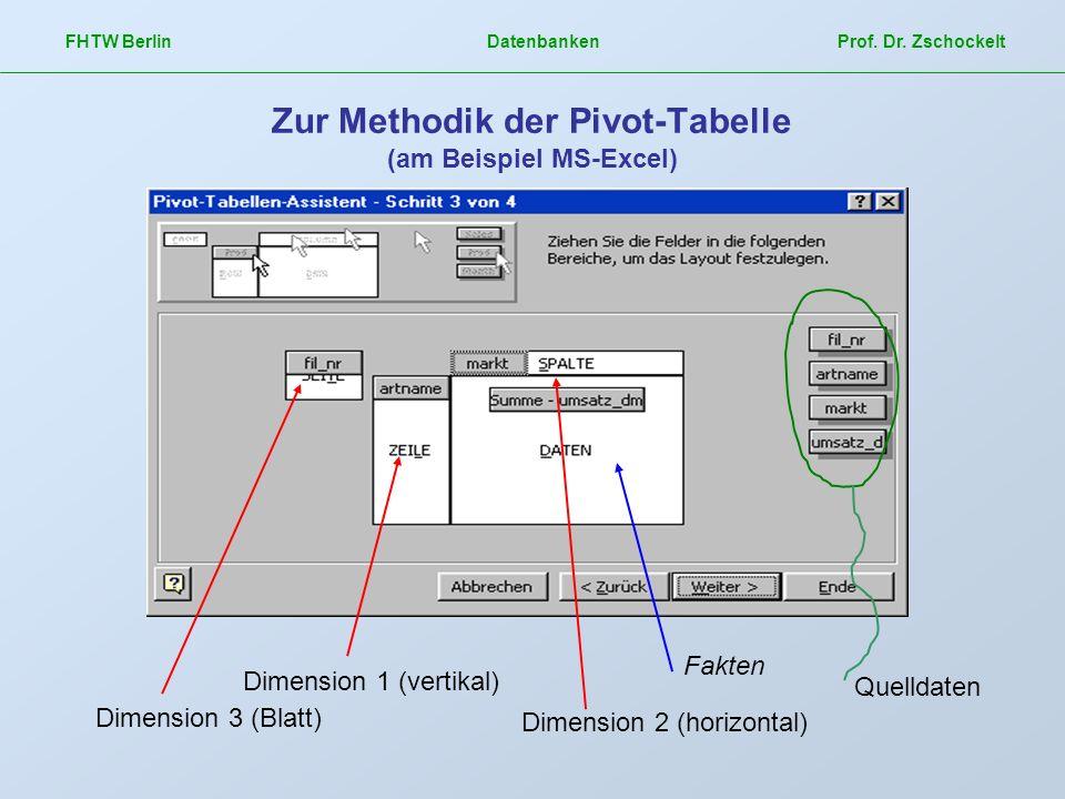 FHTW Berlin Datenbanken Prof. Dr. Zschockelt Zur Methodik der Pivot-Tabelle (am Beispiel MS-Excel) Fakten Dimension 1 (vertikal) Dimension 3 (Blatt) D