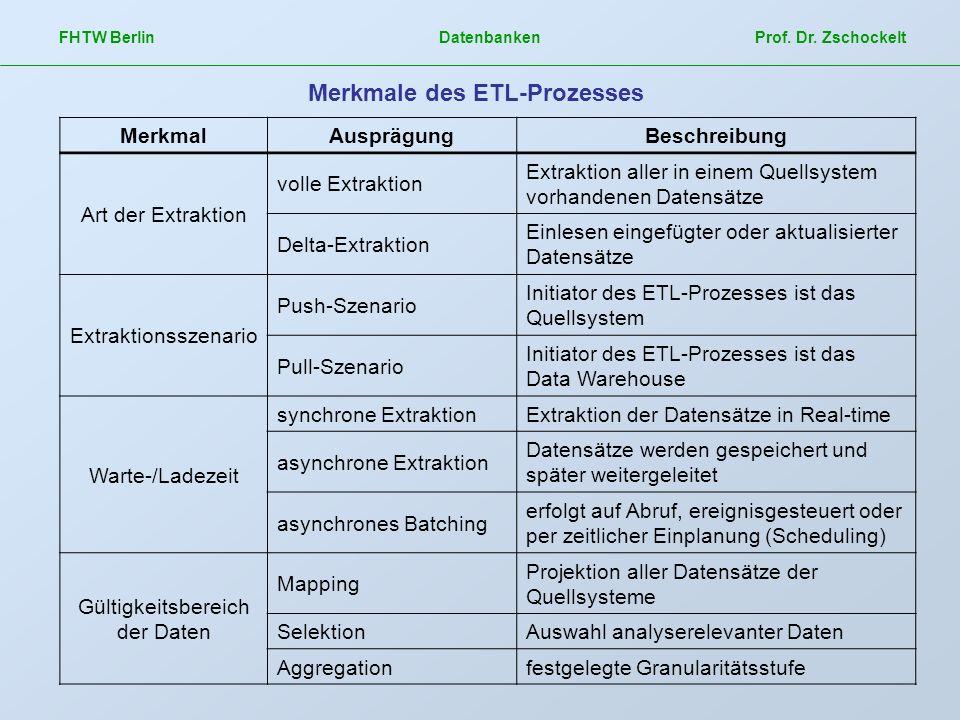 FHTW Berlin Datenbanken Prof. Dr. Zschockelt Merkmale des ETL-Prozesses MerkmalAusprägungBeschreibung Art der Extraktion volle Extraktion Extraktion a