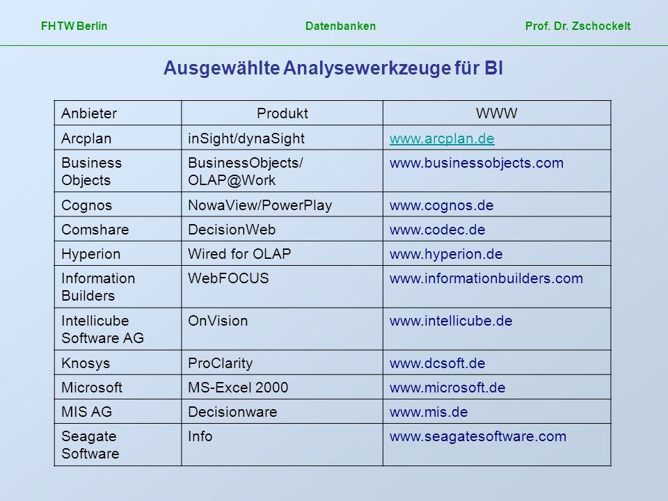 FHTW Berlin Datenbanken Prof. Dr. Zschockelt Ausgewählte Analysewerkzeuge für BI AnbieterProduktWWW ArcplaninSight/dynaSightwww.arcplan.de Business Ob