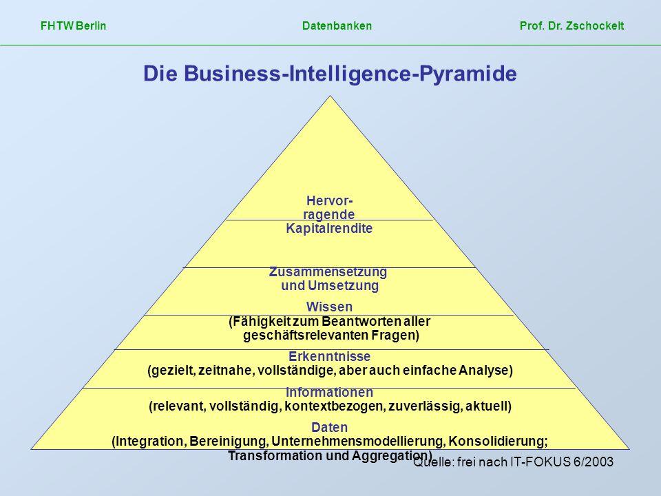FHTW Berlin Datenbanken Prof. Dr. Zschockelt Die Business-Intelligence-Pyramide Hervor- ragende Kapitalrendite Zusammensetzung und Umsetzung Wissen (F