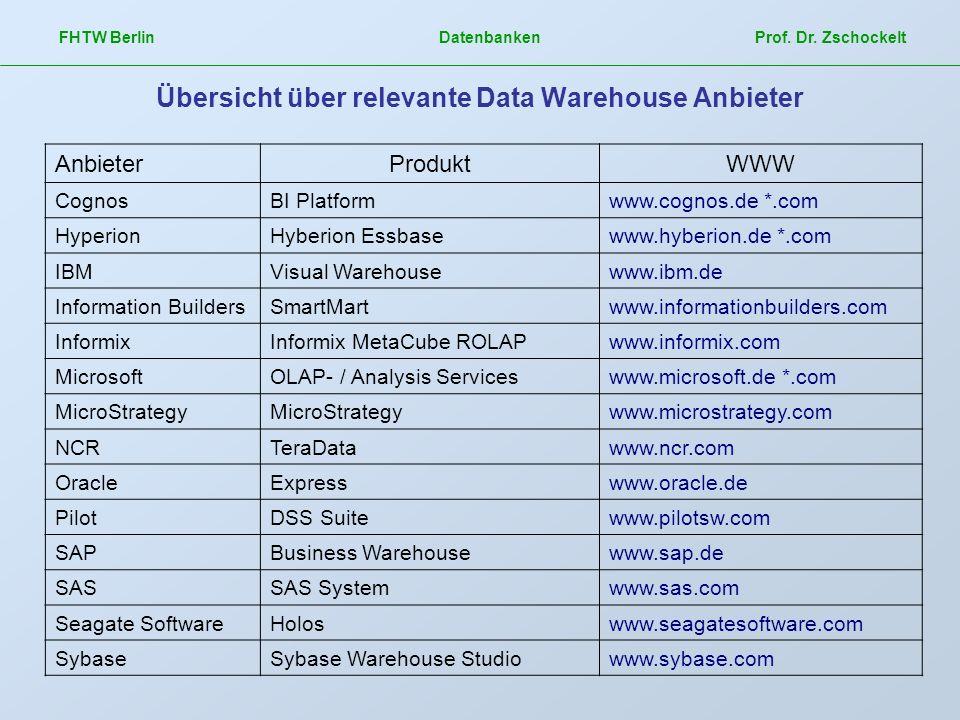 FHTW Berlin Datenbanken Prof. Dr. Zschockelt Übersicht über relevante Data Warehouse Anbieter AnbieterProduktWWW CognosBI Platformwww.cognos.de *.com