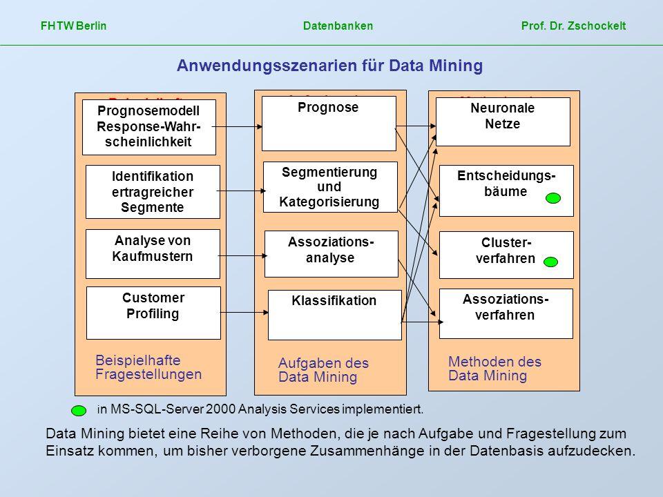 FHTW Berlin Datenbanken Prof. Dr. Zschockelt Anwendungsszenarien für Data Mining Data Mining bietet eine Reihe von Methoden, die je nach Aufgabe und F