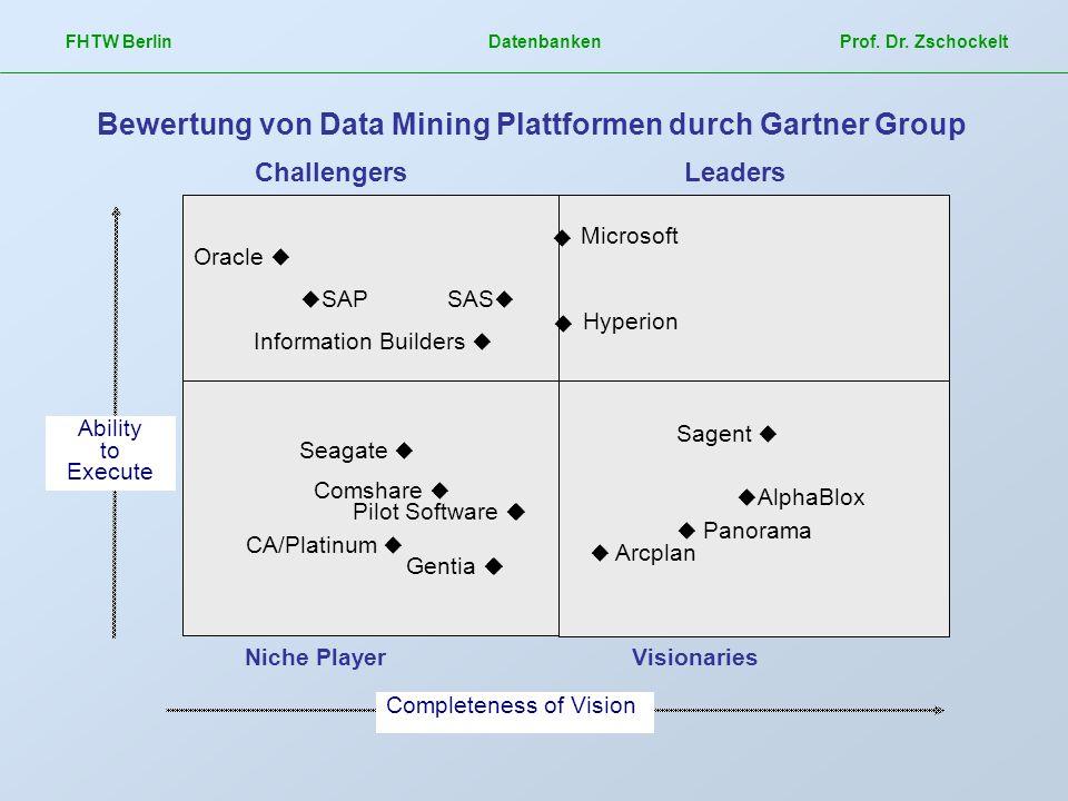 FHTW Berlin Datenbanken Prof. Dr. Zschockelt Bewertung von Data Mining Plattformen durch Gartner Group Ability to Execute Oracle SAP SAS Information B