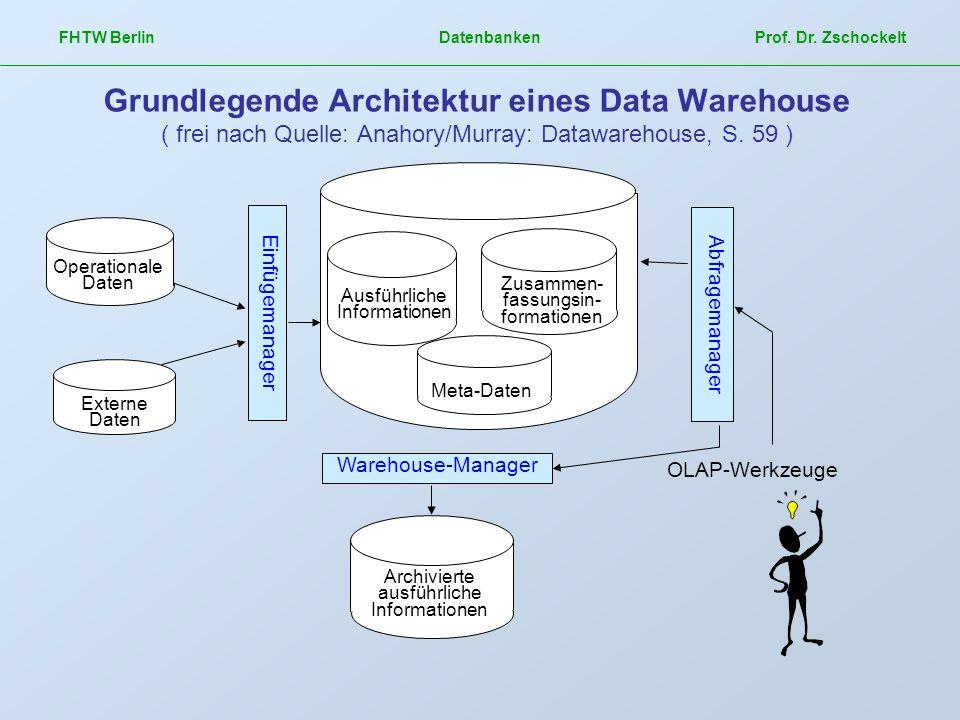 FHTW Berlin Datenbanken Prof. Dr. Zschockelt Grundlegende Architektur eines Data Warehouse ( frei nach Quelle: Anahory/Murray: Datawarehouse, S. 59 )
