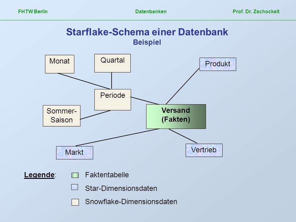 Legende: Faktentabelle Star-Dimensionsdaten Snowflake-Dimensionsdaten FHTW Berlin Datenbanken Prof. Dr. Zschockelt Starflake-Schema einer Datenbank Be