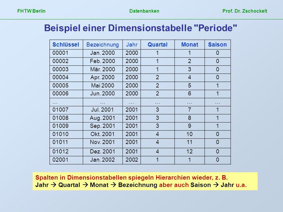 FHTW Berlin Datenbanken Prof. Dr. Zschockelt Beispiel einer Dimensionstabelle