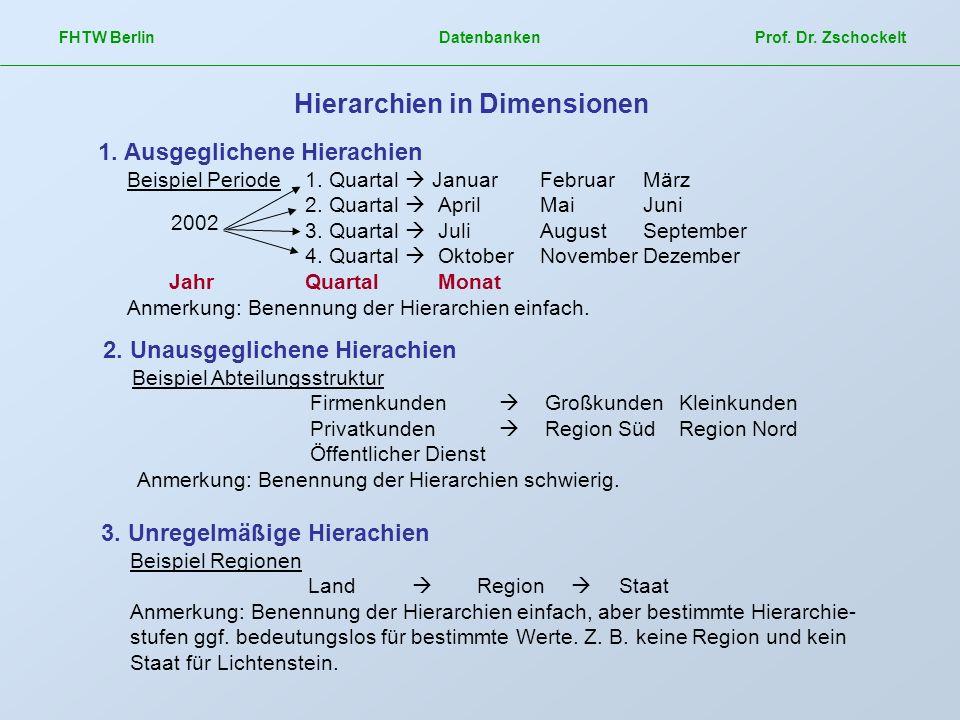 FHTW Berlin Datenbanken Prof. Dr. Zschockelt Hierarchien in Dimensionen 1. Ausgeglichene Hierachien Beispiel Periode1. Quartal JanuarFebruarMärz 2. Qu