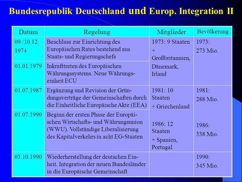1/26/2014Prof.Dr. Robert9 Bundesrepublik Deutschland und Europ.