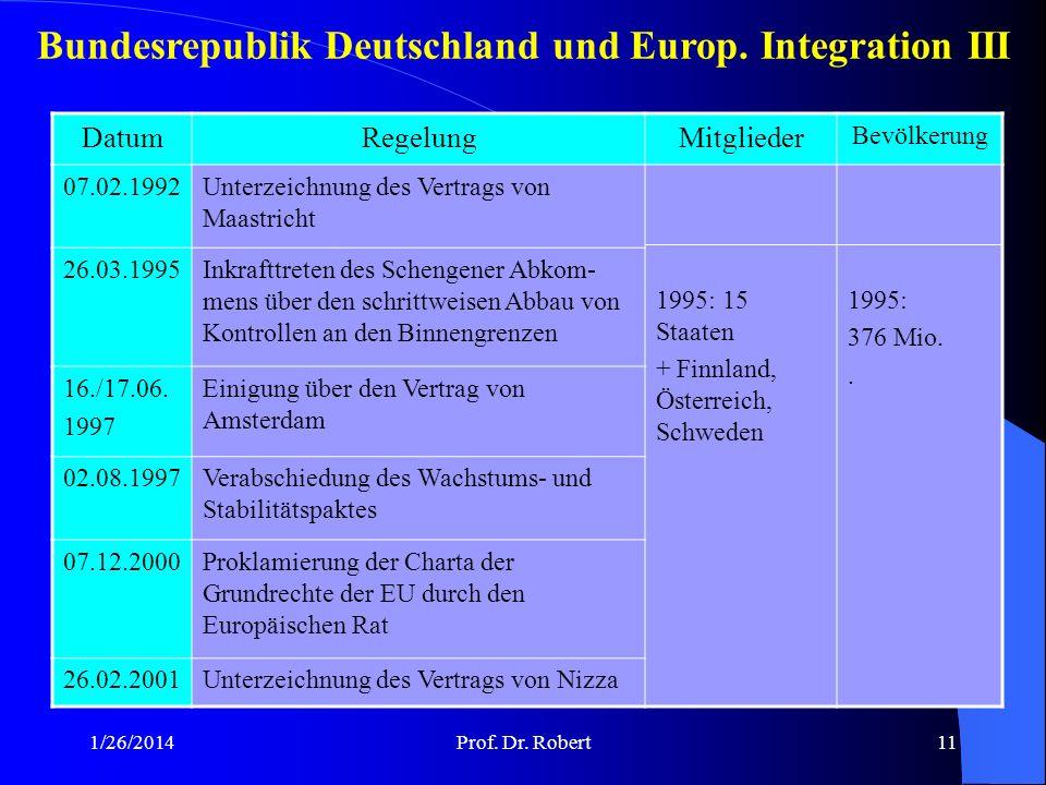 1/26/2014Prof.Dr. Robert10 Bundesrepublik Deutschland und Europ.