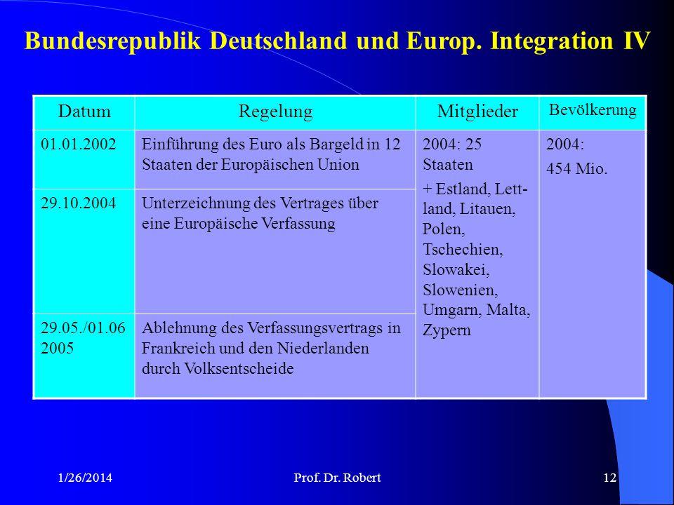 1/26/2014Prof.Dr. Robert11 Bundesrepublik Deutschland und Europ.