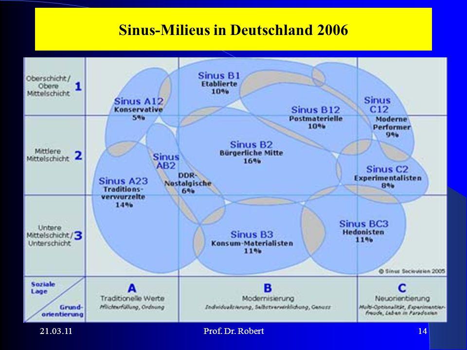 21.03.11Prof. Dr. Robert14 Sinus-Milieus in Deutschland 2006