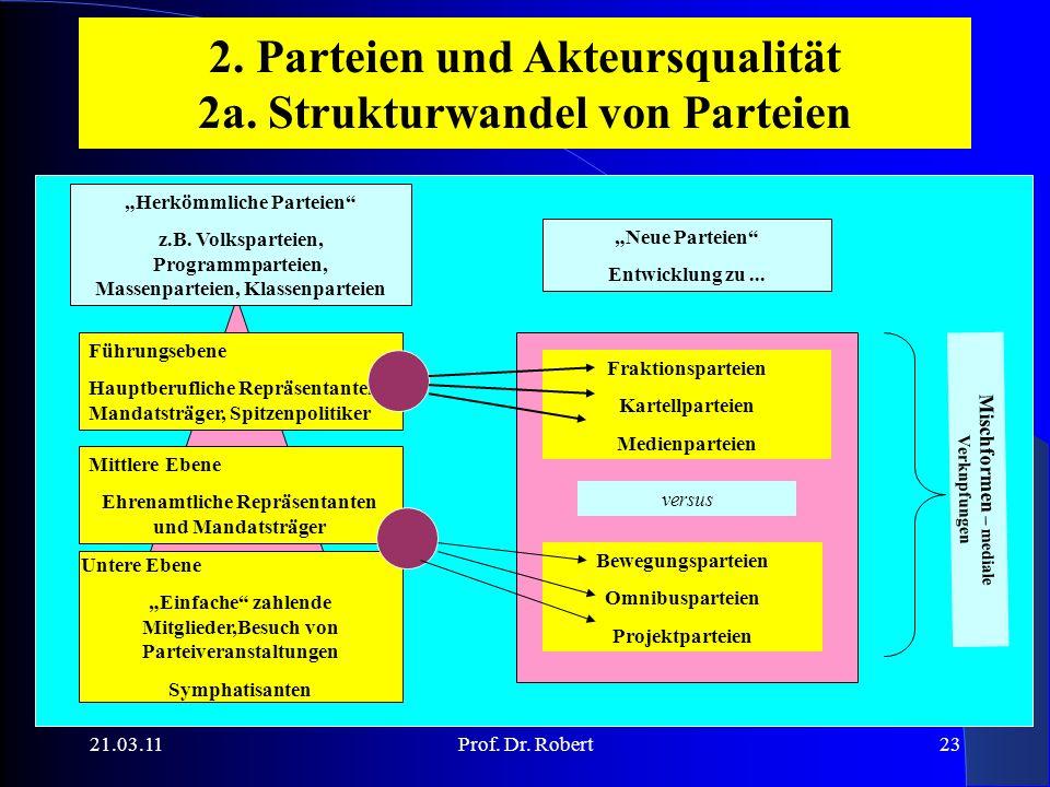 21.03.11Prof. Dr. Robert23 2. Parteien und Akteursqualität 2a.