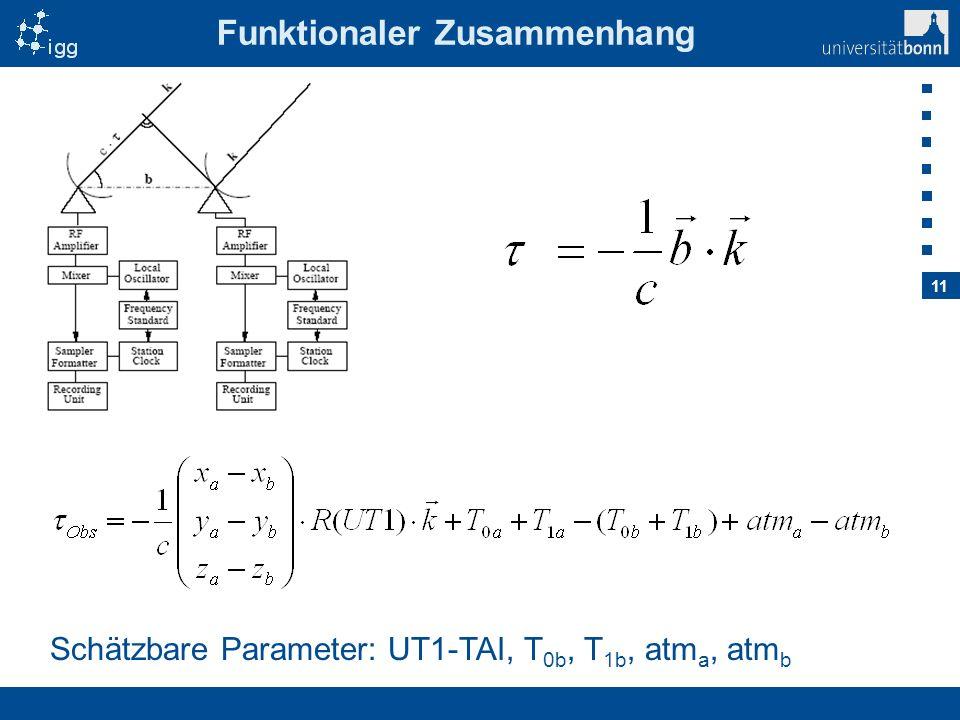 11 Funktionaler Zusammenhang Schätzbare Parameter: UT1-TAI, T 0b, T 1b, atm a, atm b