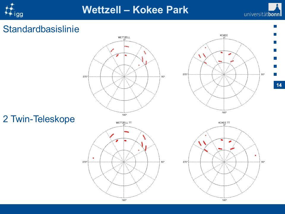 14 Wettzell – Kokee Park Standardbasislinie 2 Twin-Teleskope