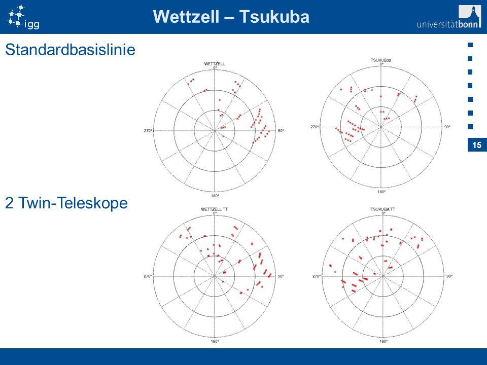 15 Wettzell – Tsukuba Standardbasislinie 2 Twin-Teleskope