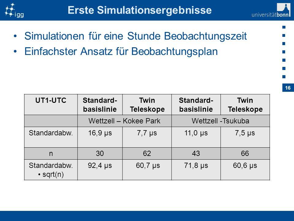 16 Erste Simulationsergebnisse Simulationen für eine Stunde Beobachtungszeit Einfachster Ansatz für Beobachtungsplan UT1-UTCStandard- basislinie Twin
